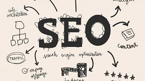 Search Engine Optimization Services in Vadodara