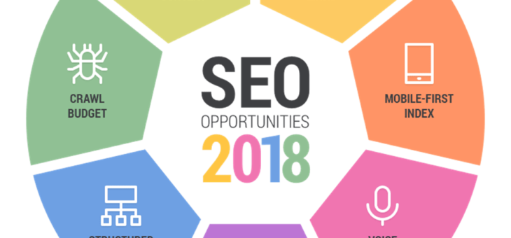 Best SEO Books in 2018